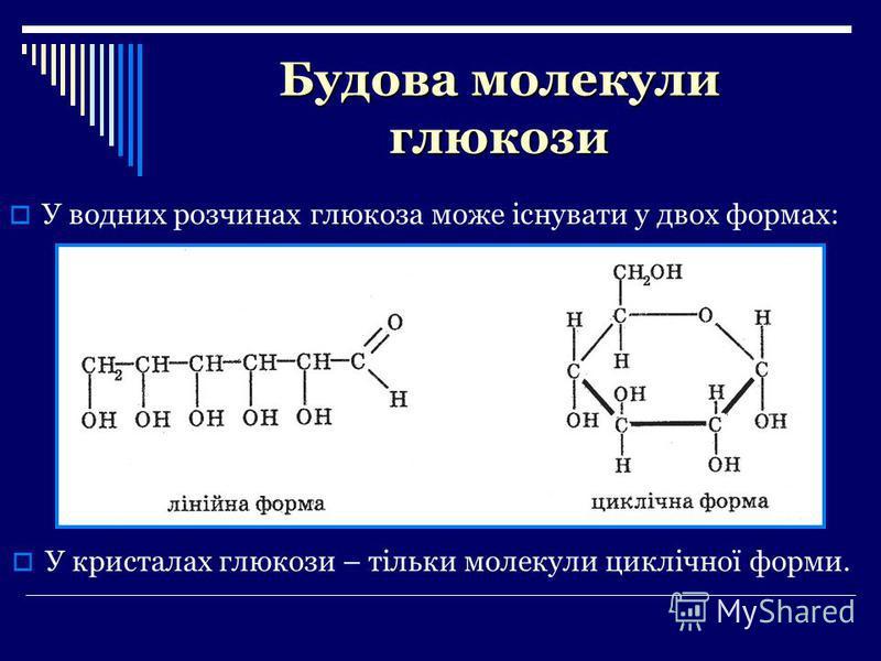 Будова молекули глюкози У водних розчинах глюкоза може існувати у двох формах: У кристалах глюкози – тільки молекули циклічної форми.