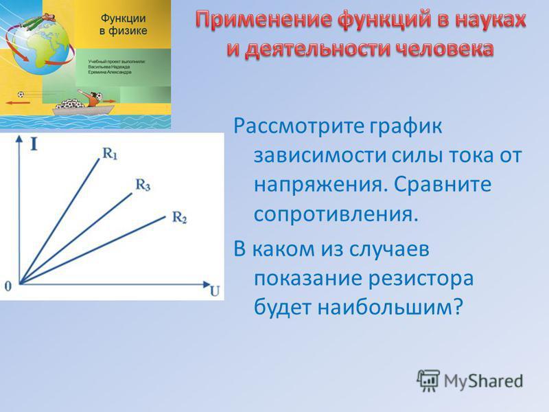 Рассмотрите график зависимости силы тока от напряжения. Сравните сопротивления. В каком из случаев показание резистора будет наибольшим?