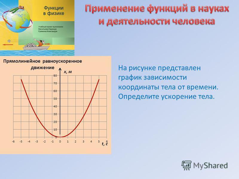 На рисунке представлен график зависимости координаты тела от времени. Определите ускорение тела.