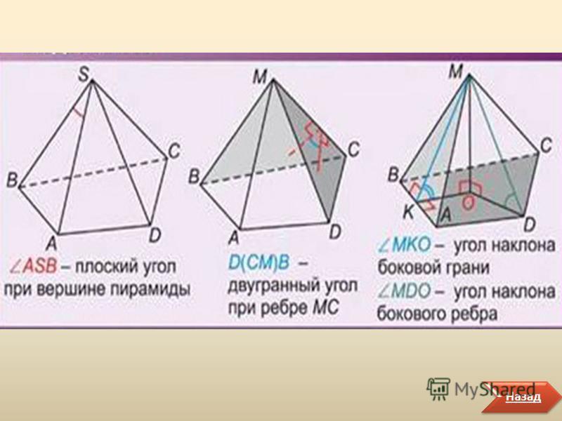 3. Тогда, значит, AH = 7 и BK = 2. Кроме того,. 4. Если CM = CH = х, то периметр треугольника ABC равен 2 (9 + х), а его площадь равна. Это означает, что т.е. 5(х + 9) = 14 х, откуда х = 5. Тогда BC = 7, AC = 12. Ответ: BC = 7, AC = 12. В меню Назад