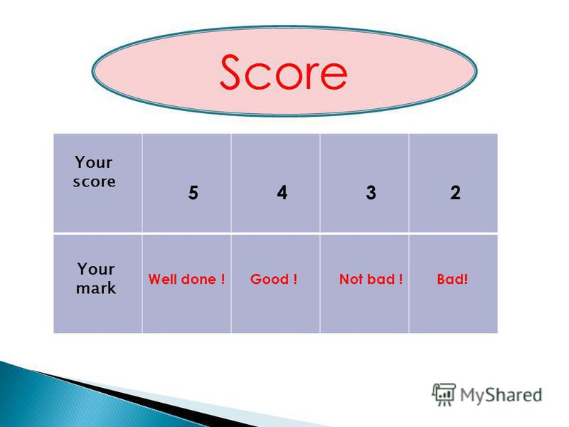 Score Your score Your mark 5432 Well done !Good !Not bad !Bad!