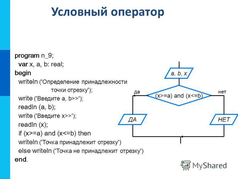 Условный оператор program n_9; var x, a, b: real; begin writeln ('Определение принадлежности точки отрезку'); write ('Введите а, b>>'); readln (a, b); write ('Введите x>>'); readln (x); if (x>=a) and (x<=b) then writeln ('Точка принадлежит отрезку')