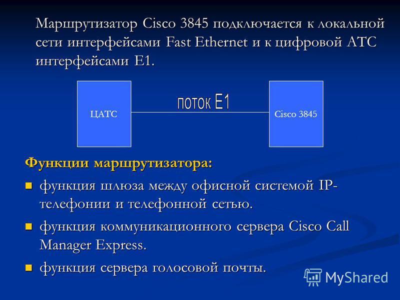 Функции маршрутизатора: функция шлюза между офисной системой IP- телефонииии и телефонной сетью. функция шлюза между офисной системой IP- телефонииии и телефонной сетью. функция коммуникационного сервера Cisco Call Manager Express. функция коммуникац