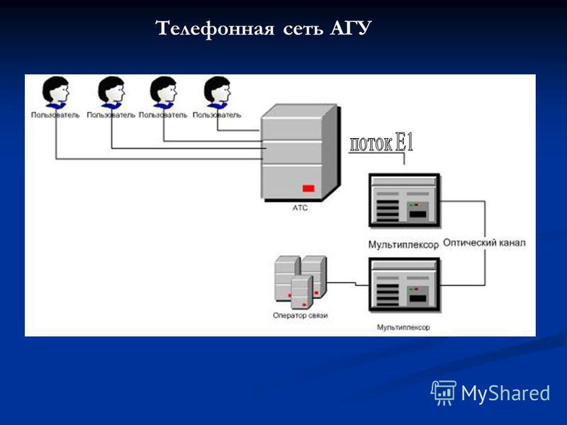 Телефонная сеть АГУ