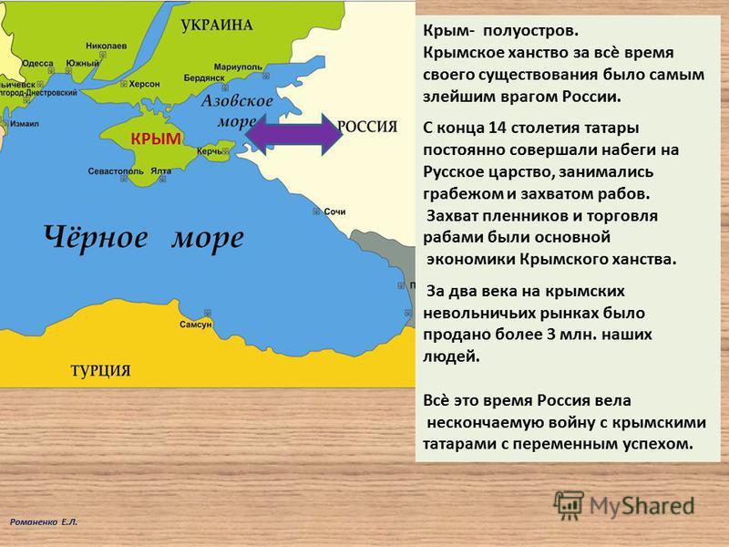 КРЫМ Крым- полуостров. Крымское ханство за всѐ время своего существования было самым злейшим врагом России. С конца 14 столетия татары постоянно совершали набеги на Русское царство, занимались грабежом и захватом рабов. Захват пленников и торговля ра