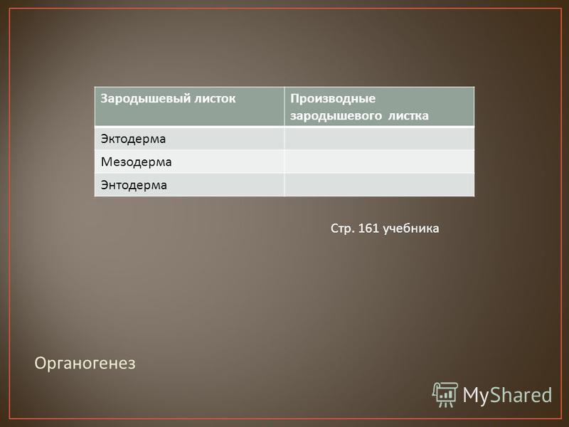 Органогенез Зародышевый листок Производные зародышевого листка Эктодерма Мезодерма Энтодерма Стр. 161 учебника