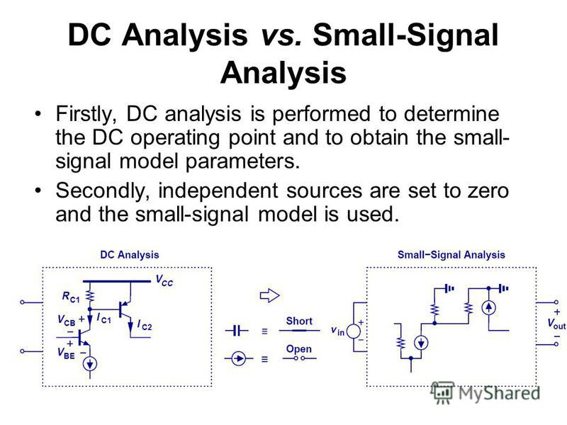 DC Analysis vs. Small-Signal Analysis Firstly, DC analysis is performed to determine the DC operating point and to obtain the small- signal model parameters. Secondly, independent sources are set to zero and the small-signal model is used.