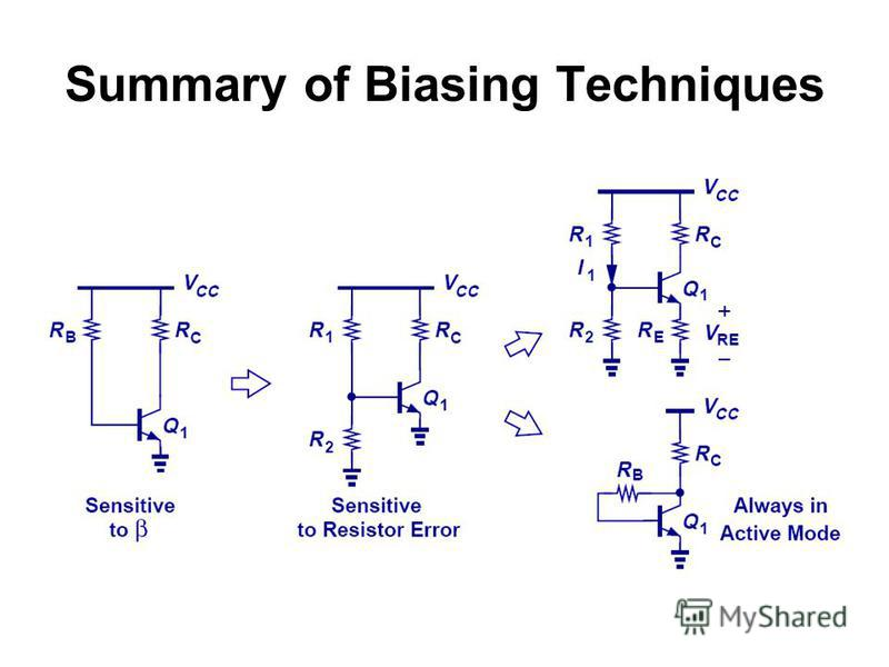 Summary of Biasing Techniques