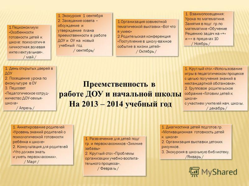 Преемственность в работе ДОУ и начальной школы На 2013 – 2014 учебный год