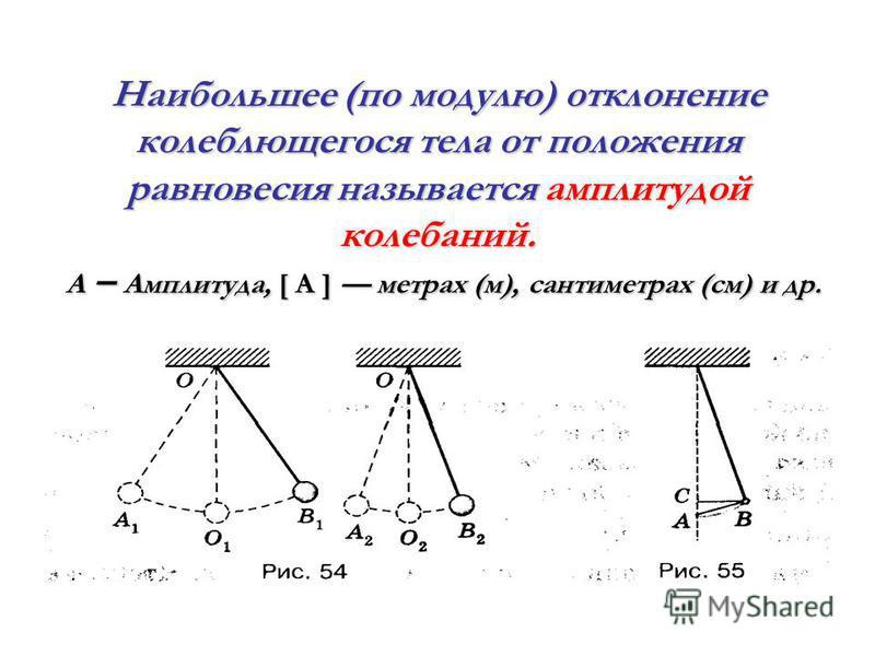 Наибольшее (по модулю) отклонение колеблющегося тела от положения равновесия называется амплитудой колебаний. А – Амплитуда, [ A ] метрах (м), сантиметрах (см) и др.