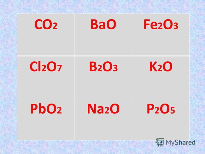 CO 2 BaOFe 2 O 3 Cl 2 O 7 B2O3B2O3 K2OK2O PbO 2 Na 2 OP2O5P2O5