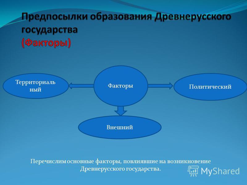Перечислим основные факторы, повлиявшие на возникновение Древнерусского государства. Факторы Территориаль ный Политический Внешний