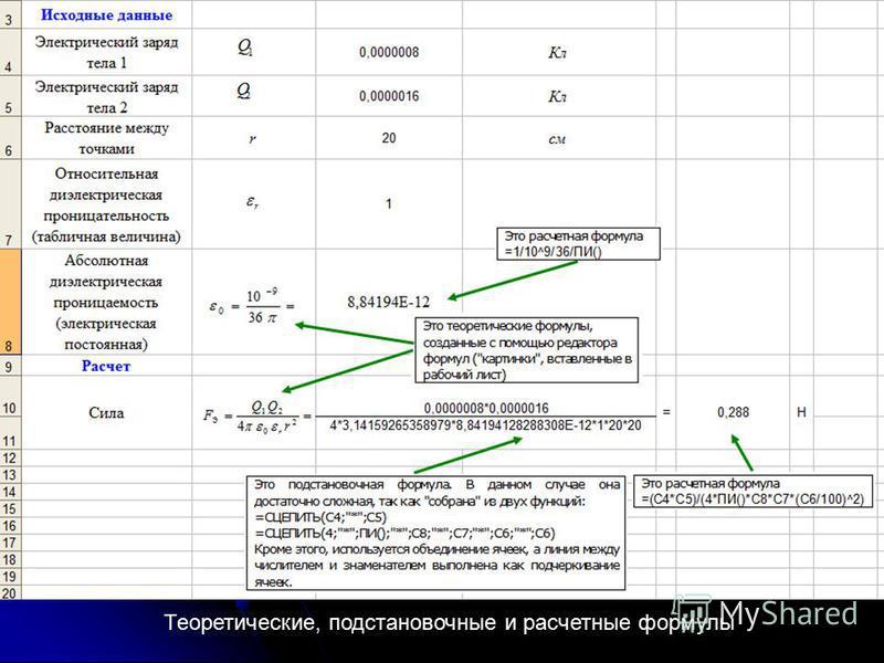 Теоретические, подстановочные и расчетные формулы