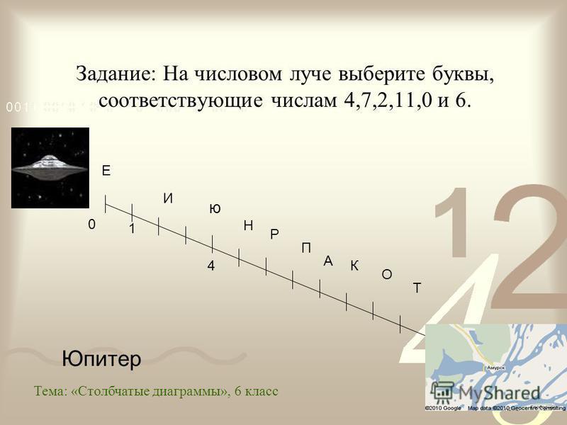 Задание: На числовом луче выберите буквы, соответствующие числам 4,7,2,11,0 и 6. Е И ю Н Р П А К О Т 0 1 4 Юпитер Тема: «Столбчатые диаграммы», 6 класс