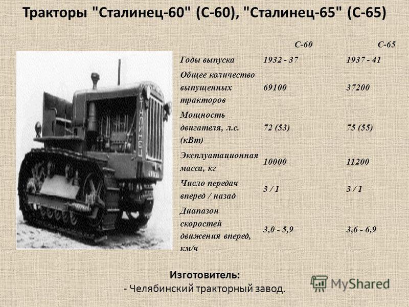 C-60C-65 Годы выпуска 1932 - 371937 - 41 Общее количество выпущенных тракторав 6910037200 Мощность двигателя, л.с. (к Вт) 72 (53)75 (55) Эксплуатационная масса, кг 1000011200 Число передач вперед / назад 3 / 1 Диапазон скоростей движения вперед, км/ч