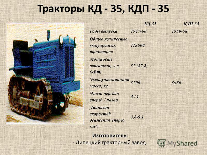 КД-35КДП-35 Годы выпуска 1947-601950-58 Общее количество выпущенных тракторав 113600 Мощность двигателя, л.с. (к Вт) 37 (27,2) Эксплуатационная масса, кг 37003950 Число передач вперед / назад 5 / 1 Диапазон скоростей движения вперед, км/ч 3,8-9,1 Тра