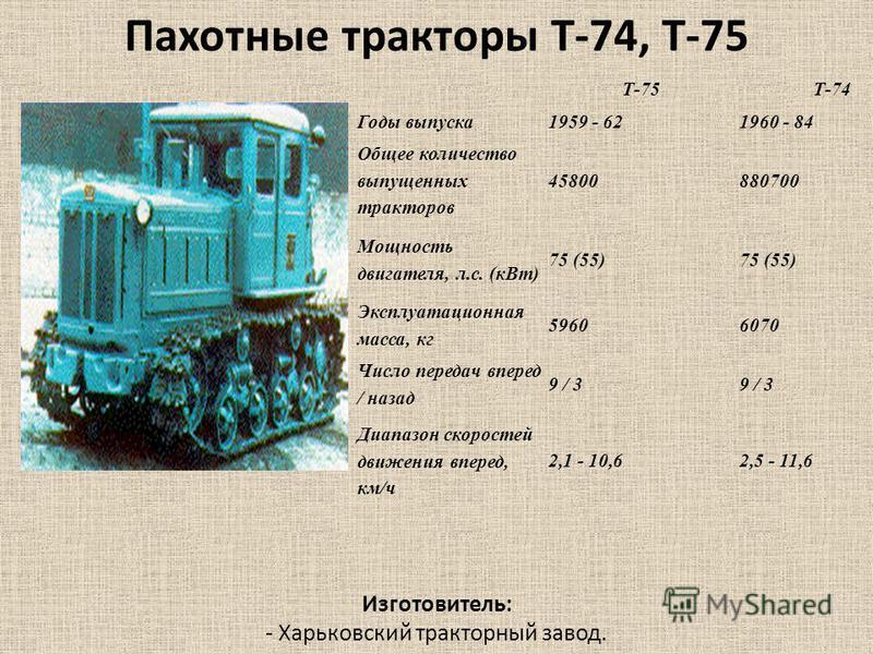 Т-75Т-74 Годы выпуска 1959 - 621960 - 84 Общее количество выпущенных тракторав 45800880700 Мощность двигателя, л.с. (к Вт) 75 (55) Эксплуатационная масса, кг 59606070 Число передач вперед / назад 9 / 3 Диапазон скоростей движения вперед, км/ч 2,1 - 1