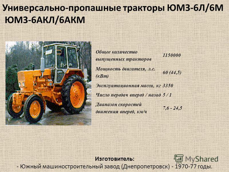 Общее количество выпущенных тракторав 1150000 Мощность двигателя, л.с. (к Вт) 60 (44,5) Эксплуатационная масса, кг 3350 Число передач вперед / назад 5 / 1 Диапазон скоростей движения вперед, км/ч 7,6 - 24,5 Универсально-пропашные тракторы ЮМЗ-6Л/6M Ю