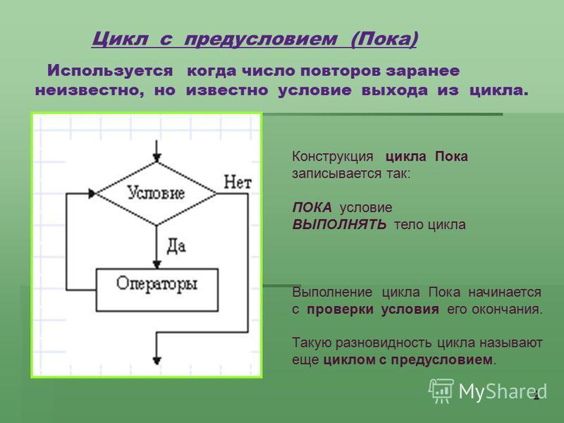2 Цикл с предусловием (Пока) Используется когда число повторов заранее неизвестно, но известно условие выхода из цикла. Конструкция цикла Пока записывается так: ПОКА условие ВЫПОЛНЯТЬ тело цикла Выполнение цикла Пока начинается с проверки условия его