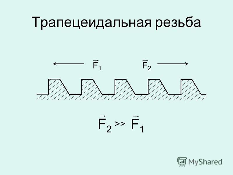 Трапецеидальная резьба F1F1 F2F2 F1F1 F2F2 >>