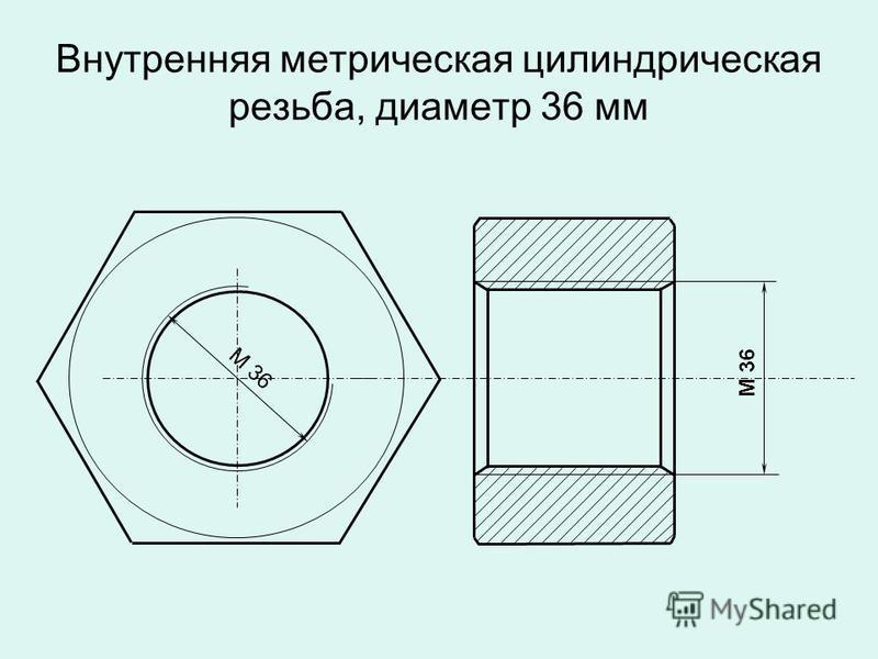 Внутренняя метрическая цилиндрическая резьба, диаметр 36 мм М 36