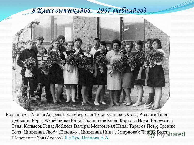 Выпукники 1964- 1965 учебного года Лобанова Любовь Васильевна Гаврилов Анатолий Александрович