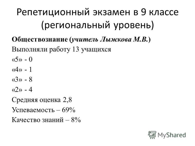 Репетиционный экзамен в 9 классе (региональный уровень) Обществознание (учитель Лыжкова М.В.) Выполняли работу 13 учащихся «5» - 0 «4» - 1 «3» - 8 «2» - 4 Средняя оценка 2,8 Успеваемость – 69% Качество знаний – 8%