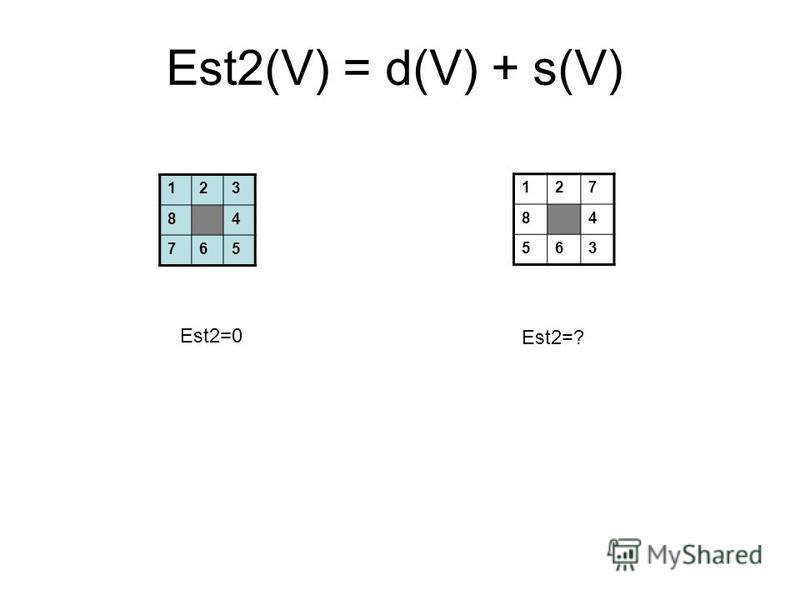 123 84 765 127 84 563 Est2(V) = d(V) + s(V) Est2=0 Est2=?