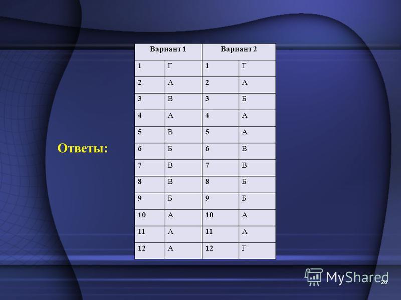 Ответы: 26 Вариант 1Вариант 2 1Г1Г 2А2А 3В3Б 4А4А 5В5А 6Б6В 7В7В 8В8Б 9Б9Б 10А А 11А А 12А Г