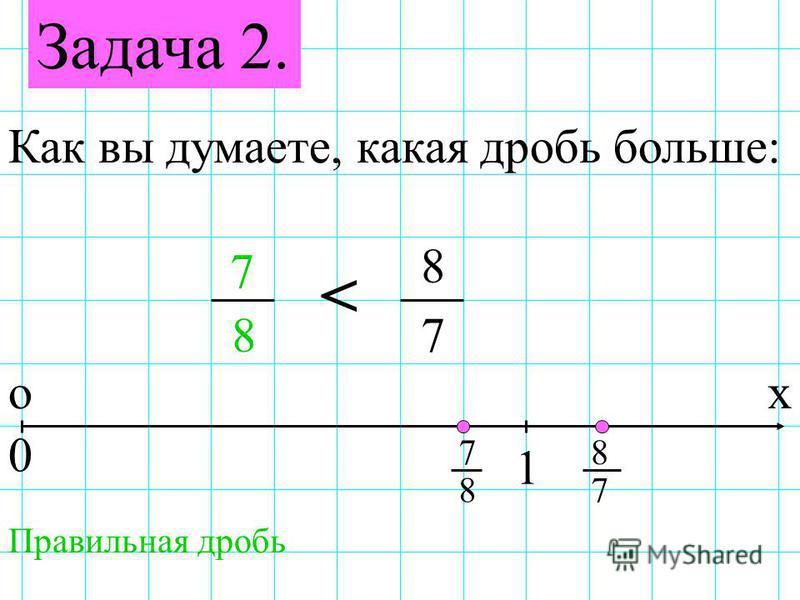 Задача 2. Как вы думаете, какая дробь больше: 7 78 8 ох 0 1 7 87 8 < Правильная дробь