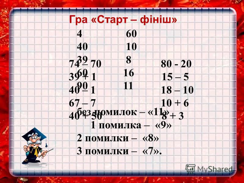 Гра «Старт – фініш» 74 – 70 80 - 20 39 + 1 15 – 5 40 – 1 18 – 10 67 – 7 10 + 6 40 + 50 8 + 3 4 60 40 10 39 8 60 16 90 11 без помилок – «11» 1 помилка – «9» 2 помилки – «8» 3 помилки – «7».