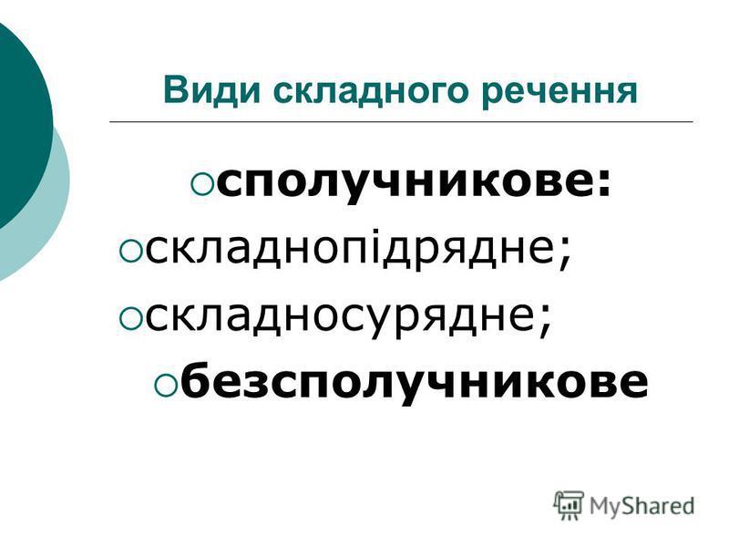 Види складного речення сполучникове: складнопідрядне; складносурядне; безсполучникове