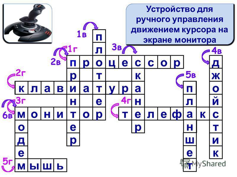 4 в 5 в 4 г 5 г 6 в 3 г «Мозг» компьютера 1 г цессор опр 2 в Печатающее устройство н т е р и р п 1 в Устройство для вывода данных в графическом виде е т л п р т о 3 в Оптическое устройство ввода а к н е р 2 г с Устройство ввода клаваруита монитор Уст