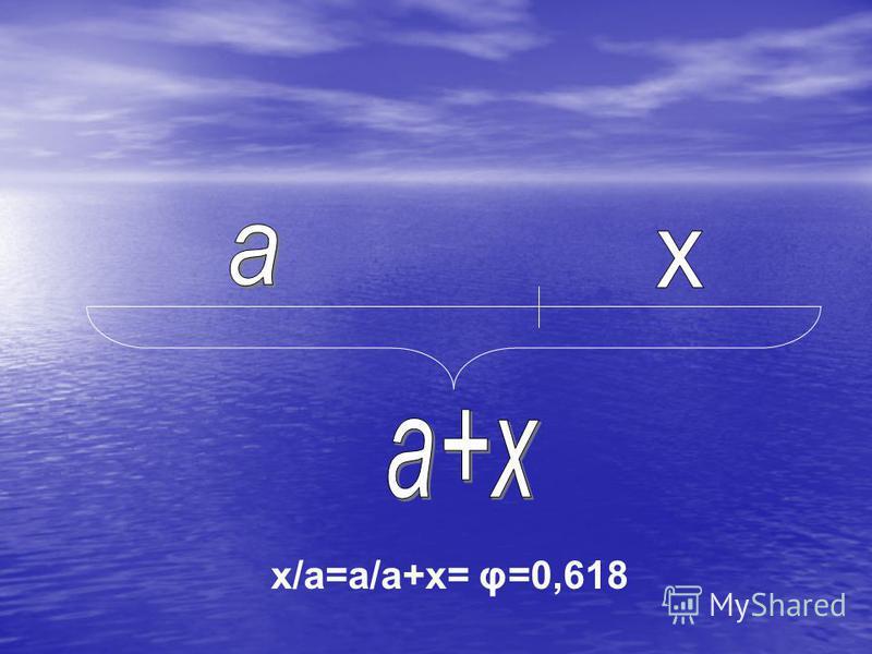 х/а=а/а+х= φ=0,618