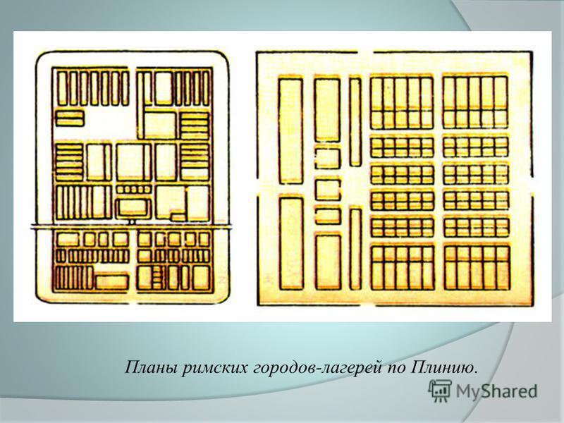 Планы римских городов-лагерей по Плинию.