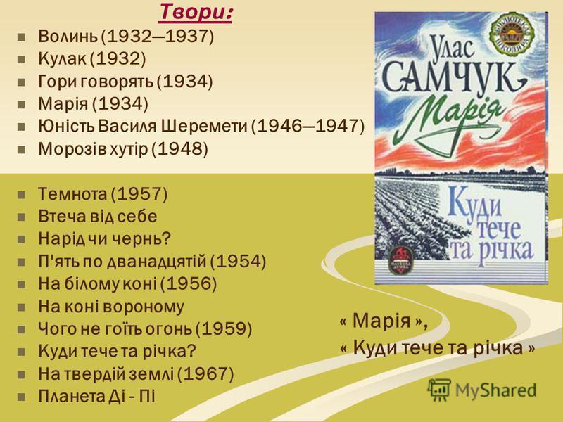 Твори : Волинь (19321937) Кулак (1932) Гори говорять (1934) Марія (1934) Юність Василя Шеремети (19461947) Морозів хутір (1948) Темнота (1957) Втеча від себе Нарід чи чернь? П'ять по дванадцятій (1954) На білому коні (1956) На коні вороному Чого не г