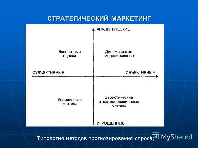 СТРАТЕГИЧЕСКИЙ МАРКЕТИНГ Типология методов прогнозирования спроса