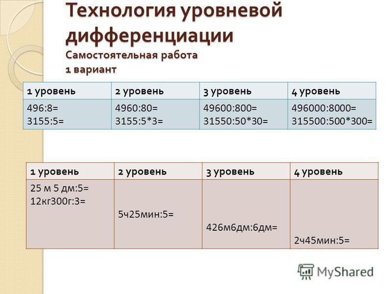 Технология уровневой дифференциации Самостоятельная работа 1 вариант 1 уровень 2 уровень 3 уровень 4 уровень 496:8= 3155:5= 4960:80= 3155:5*3= 49600:800= 31550:50*30= 496000:8000= 315500:500*300= 1 уровень 2 уровень 3 уровень 4 уровень 25 м 5 дм:5= 1