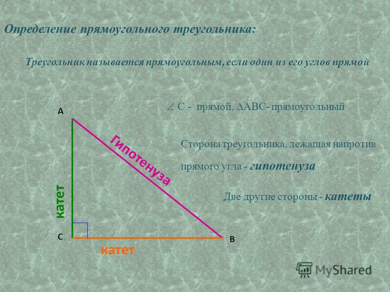 Определение прямоугольного треугольника: Треугольник называется прямоугольным, если один из его углов прямой Гипотенуза катет С А В Сторона треугольника, лежащая напротив прямого угла - гипотенуза Две другие стороны - катеты С - прямой, АВС- прямоуго
