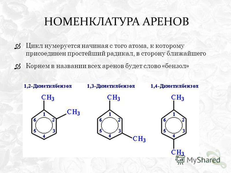 НОМЕНКЛАТУРА АРЕНОВ Цикл нумеруется начиная с того атома, к которому присоединен простейший радикал, в сторону ближайшего Корнем в названии всех аренов будет слово «бензол»