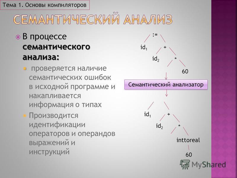 Тема 1. Основы компиляторов семантического анализа: В процессе семантического анализа: проверяется наличие семантических ошибок в исходной программе и накапливается информация о типах Производится идентификации операторов и операндов выражений и инст