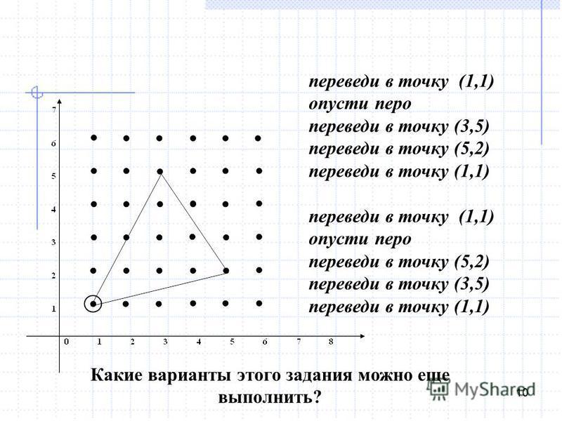 10 переведи в точку (1,1) опусти перо переведи в точку (3,5) переведи в точку (5,2) переведи в точку (1,1) опусти перо переведи в точку (5,2) переведи в точку (3,5) переведи в точку (1,1) Какие варианты этого задания можно еще выполнить?
