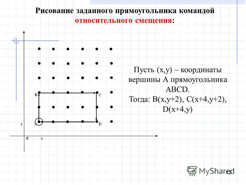 13 Рисование заданного прямоугольника командой относительного смещения: Пусть (x,y) – координаты вершины А прямоугольника АВСD. Тогда: В(x,y+2), С(x+4,y+2), D(x+4,y)