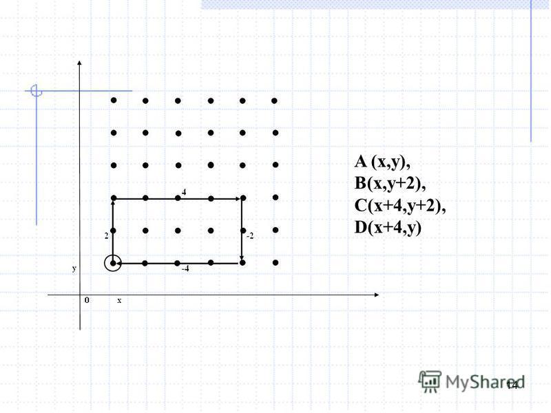 14 A (x,y), В(x,y+2), С(x+4,y+2), D(x+4,y)