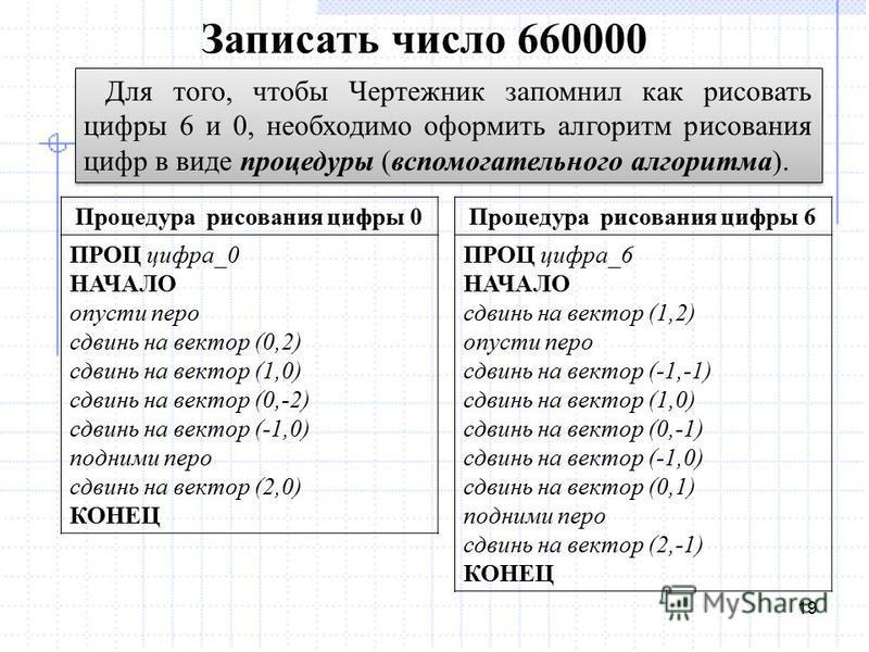 19 Записать число 660000 Для того, чтобы Чертежник запомнил как рисовать цифры 6 и 0, необходимо оформить алгоритм рисования цифр в виде процедуры (вспомогательного алгоритма). Процедура рисования цифры 0 ПРОЦ цифра_0 НАЧАЛО опусти перо сдвинь на век