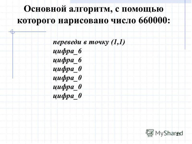 21 Основной алгоритм, с помощью которого нарисовано число 660000: переведи в точку (1,1) цифра_6 цифра_0