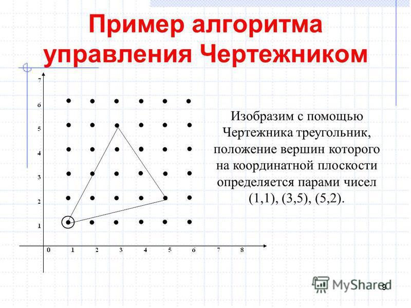 Пример алгоритма управления Чертежником 9 Изобразим с помощью Чертежника треугольник, положение вершин которого на координатной плоскости определяется парами чисел (1,1), (3,5), (5,2).