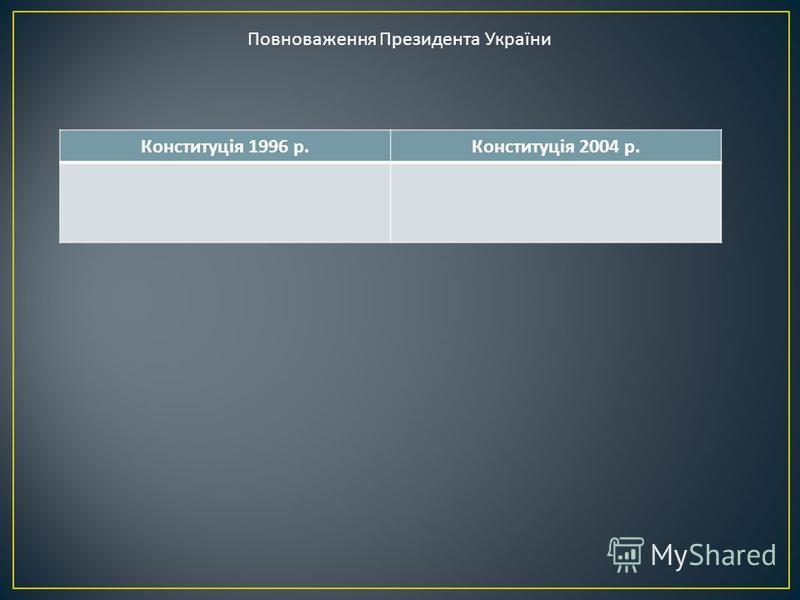 Повноваження Президента України Конституція 1996 р. Конституція 2004 р.