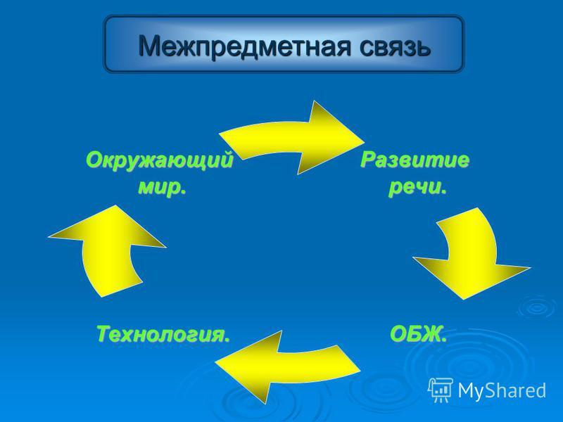Межпредметная связь Развитиеречи. ОБЖ.Технология. Окружающиймир.