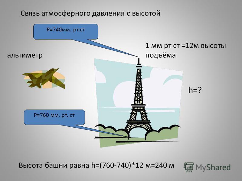 На каждые 12 метров давление уменьшается на 1 мм ртутного столба Нормальное атмосферное давление при t=0 0 C – 760 мм рт ст.
